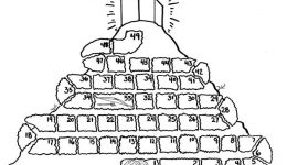 Das Fest der Erstlingsfrüchte und der Start des Omer-Zählens