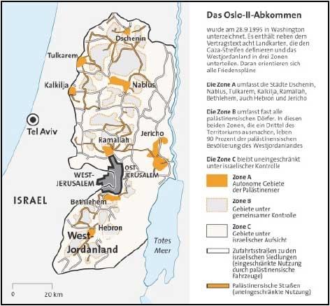 Oslo II Abkommen