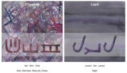 Gedanken zu Nachsinnen über Choshek und Layil - Finsternis und Nacht